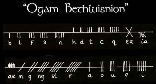 alphabet_ogam_bethluisnion.jpg
